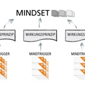 Infografik , Diagramm